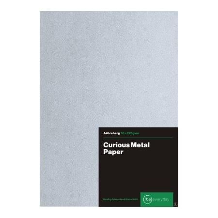Curious Metal Iceberg Paper
